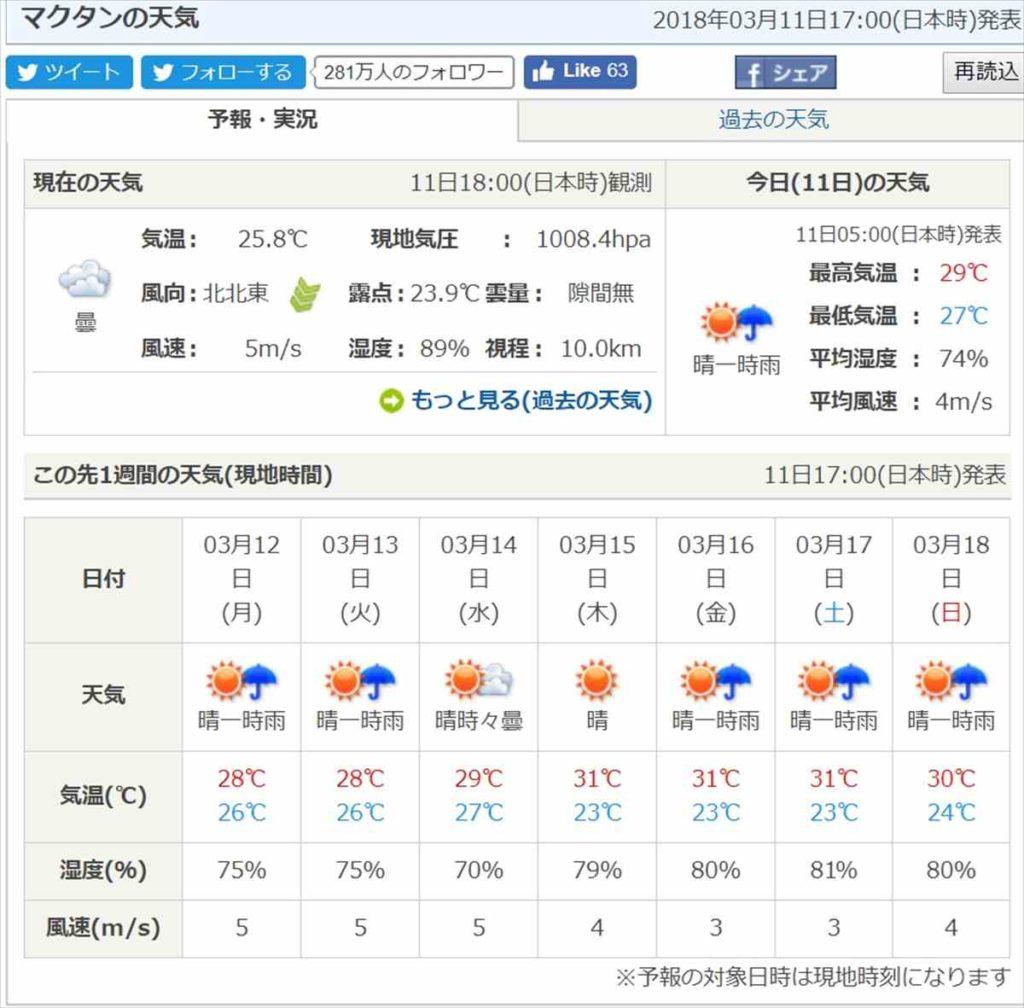 セブの天気予報